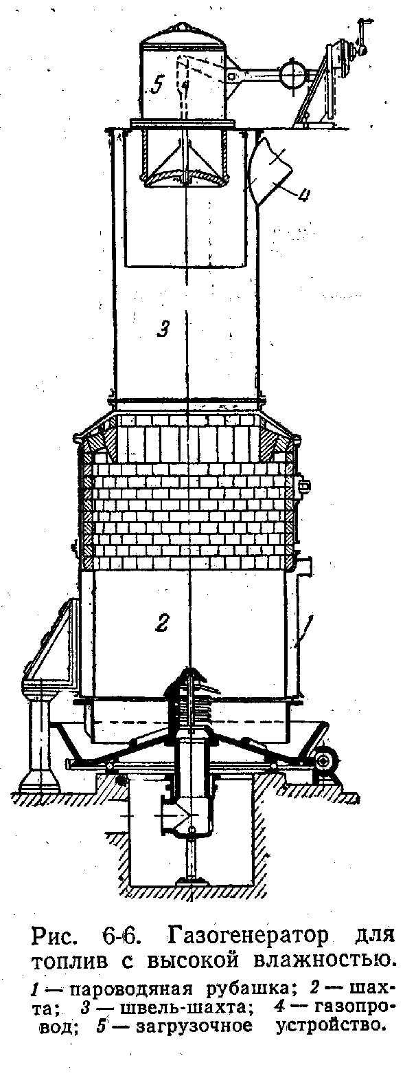 Схема газогенератора своими руками