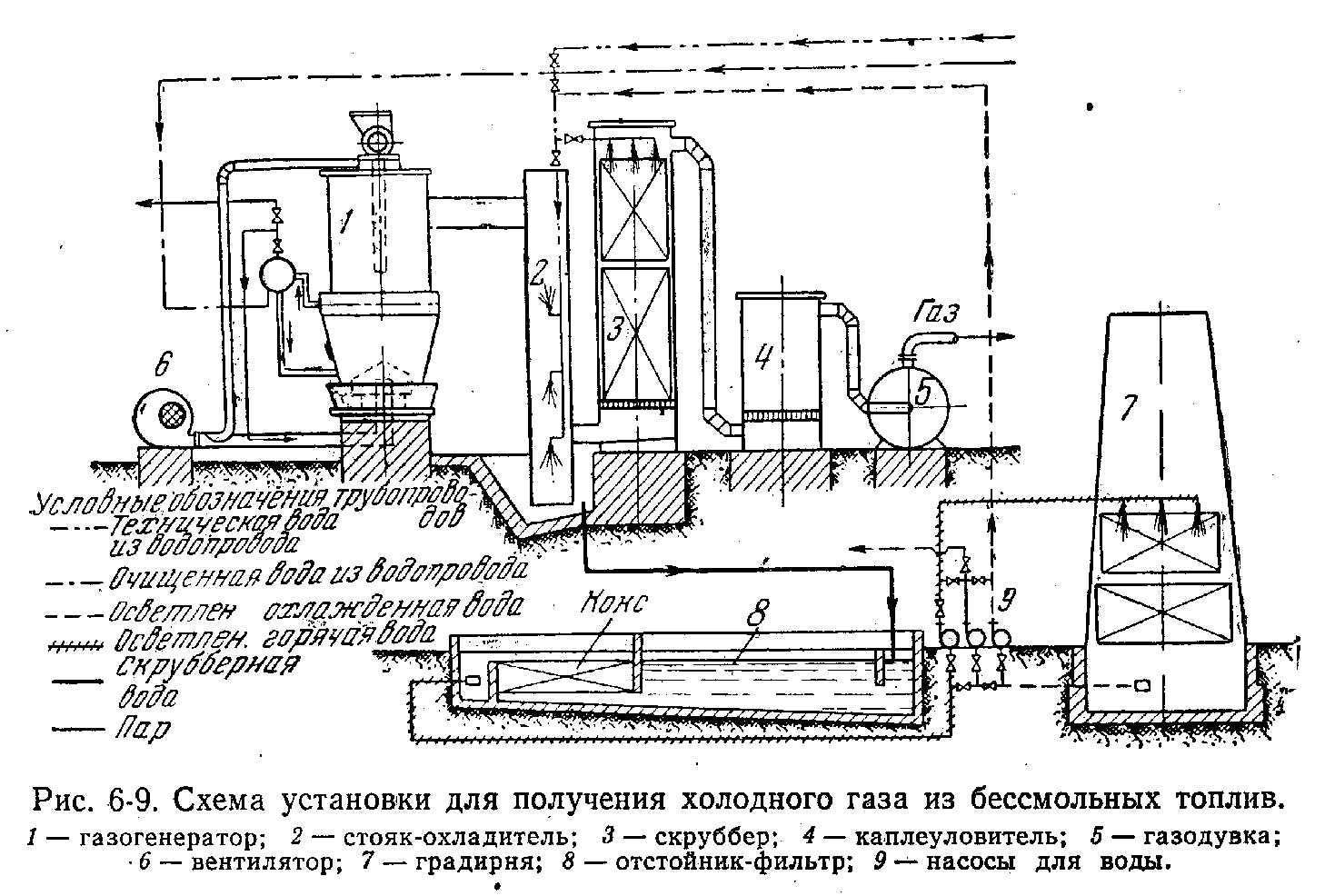 Поздравления с Днем Северного флота России